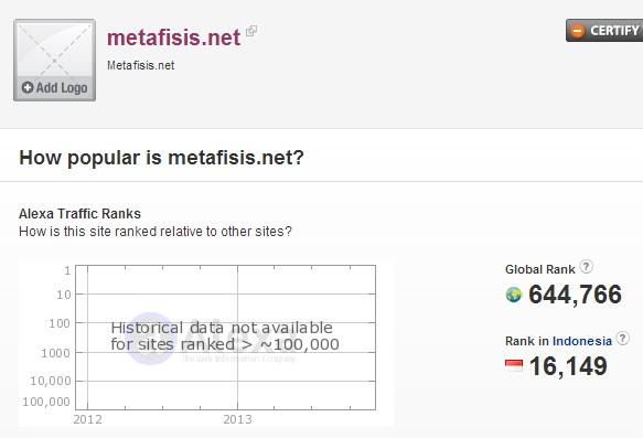 Statistik Alexa Blog Metafisis - 7 Des 2013